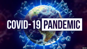 COVID-19 World Pandemic